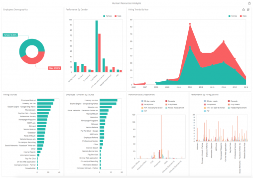 Amazing Everyday Dashboards Real Dashboards By Real Users Download Free Architecture Designs Meptaeticmadebymaigaardcom